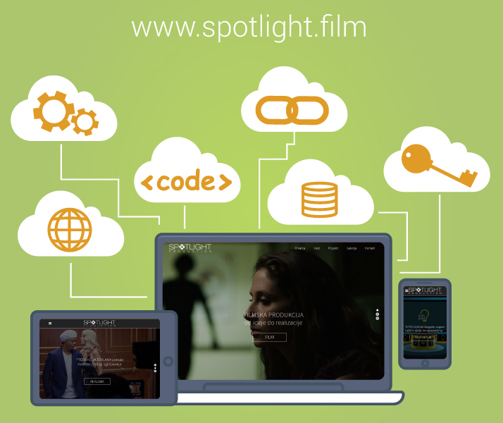 Izrada web sajta spotlight production